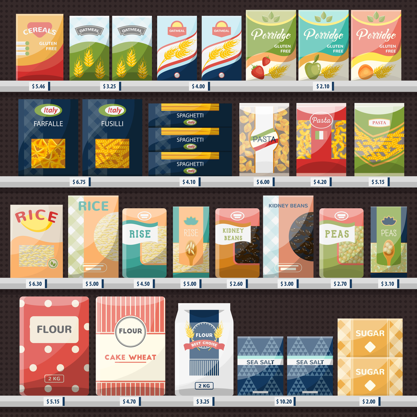 The principles of good product packaging design